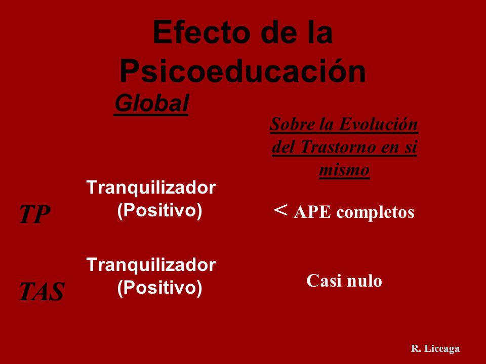 Efecto de la Psicoeducación Global Tranquilizador (Positivo) Sobre la Evolución del Trastorno en si mismo < APE completos Casi nulo TP TAS R. Liceaga