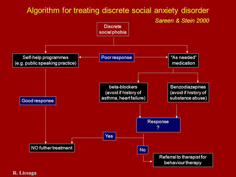 Algorithm for treating discrete social anxiety disorder Sareen & Stein 2000 Discrete social phobia Self-help programmes (e.g. public speaking practice