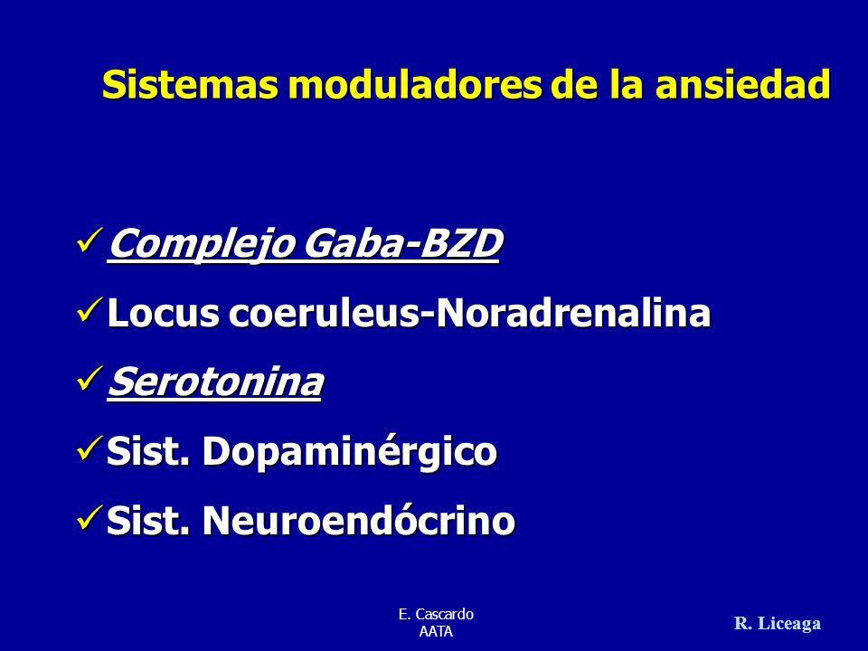 Sistemas moduladores de la ansiedad Complejo Gaba-BZD Complejo Gaba-BZD Locus coeruleus-Noradrenalina Locus coeruleus-Noradrenalina Serotonina Seroton