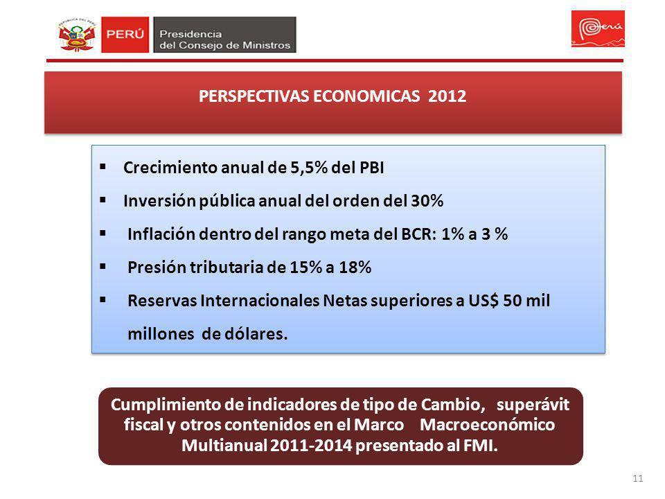 PERSPECTIVAS ECONOMICAS 2012 11 Crecimiento anual de 5,5% del PBI Inversión pública anual del orden del 30% Inflación dentro del rango meta del BCR: 1