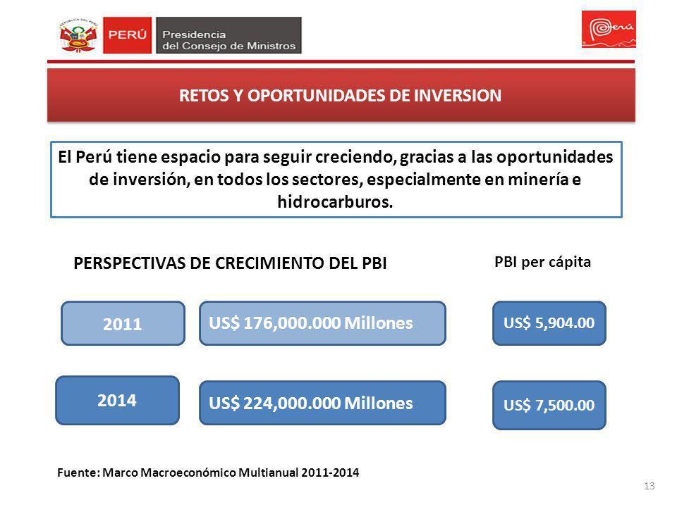 US$ 224,000.000 Millones US$ 176,000.000 Millones 13 RETOS Y OPORTUNIDADES DE INVERSION 2011 2014 PERSPECTIVAS DE CRECIMIENTO DEL PBI El Perú tiene es
