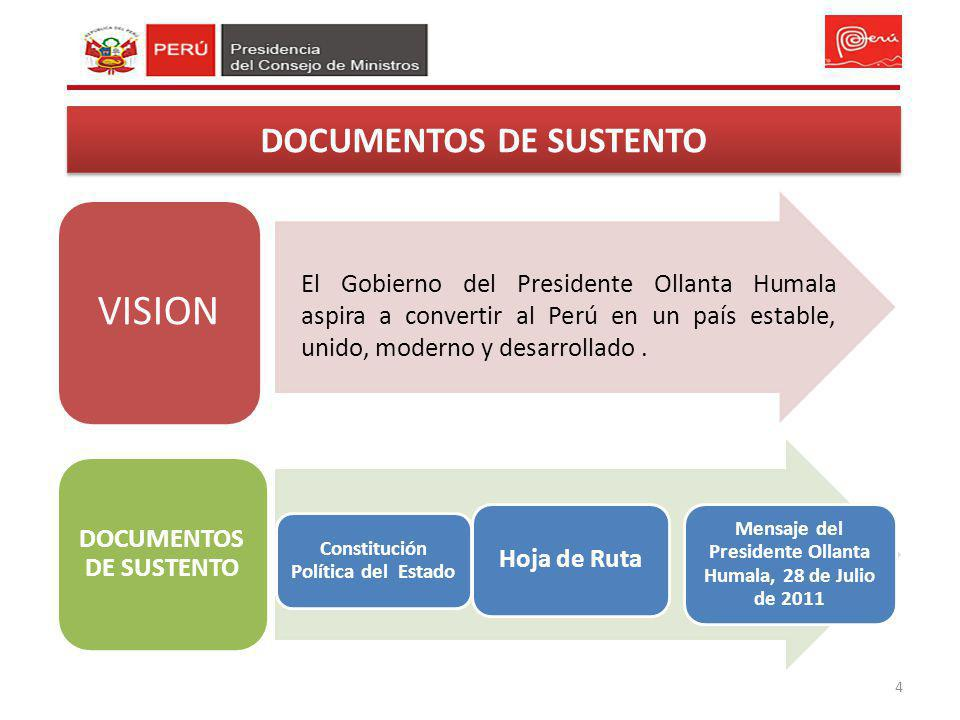 4 VISION DOCUMENTOS DE SUSTENTO Constitución Política del Estado Hoja de Ruta Mensaje del Presidente Ollanta Humala, 28 de Julio de 2011 El Gobierno d