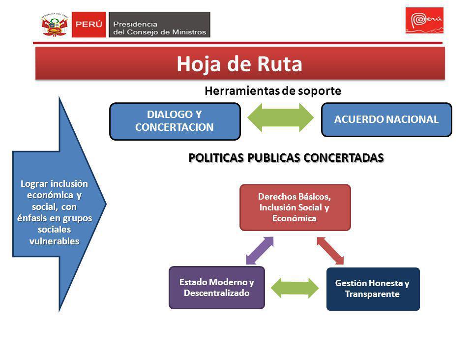 Hoja de Ruta Derechos Básicos, Inclusión Social y Económica Gestión Honesta y Transparente Estado Moderno y Descentralizado DIALOGO Y CONCERTACION Her