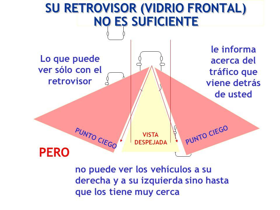 VISTA DESPEJADA los otros vehículos permanecen a la vista por más tiempo Al utilizar el espejo retrovisor con los laterales los puntos ciegos son más pequeños Y PUNTO CIEGO PUNTO CIEGO POSICION NORMAL DE LOS ESPEJOS LATERALES - (PUEDE VER EL LATERAL DE SU CARRO)