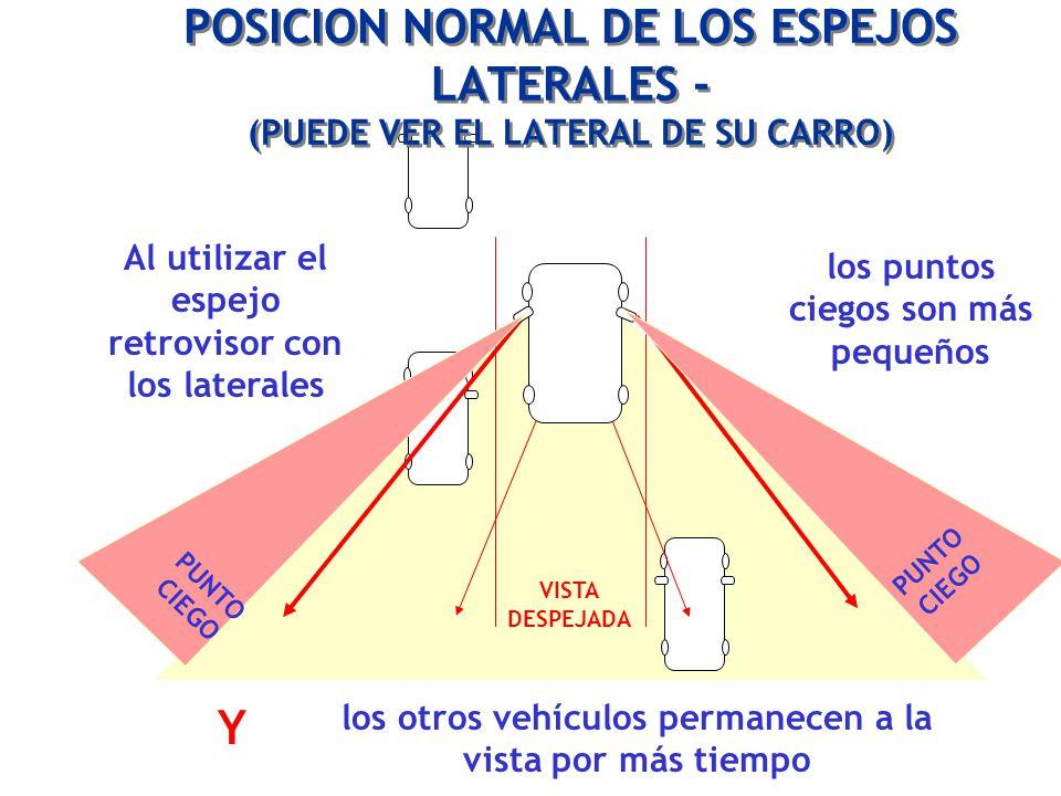 VISTA DESPEJADA los otros vehículos permanecen a la vista por más tiempo Al utilizar el espejo retrovisor con los laterales los puntos ciegos son más
