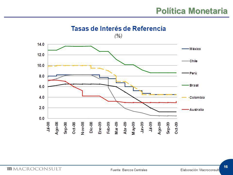 16 Fuente: Bancos CentralesElaboración: Macroconsult. Tasas de Interés de Referencia (%) Política Monetaria