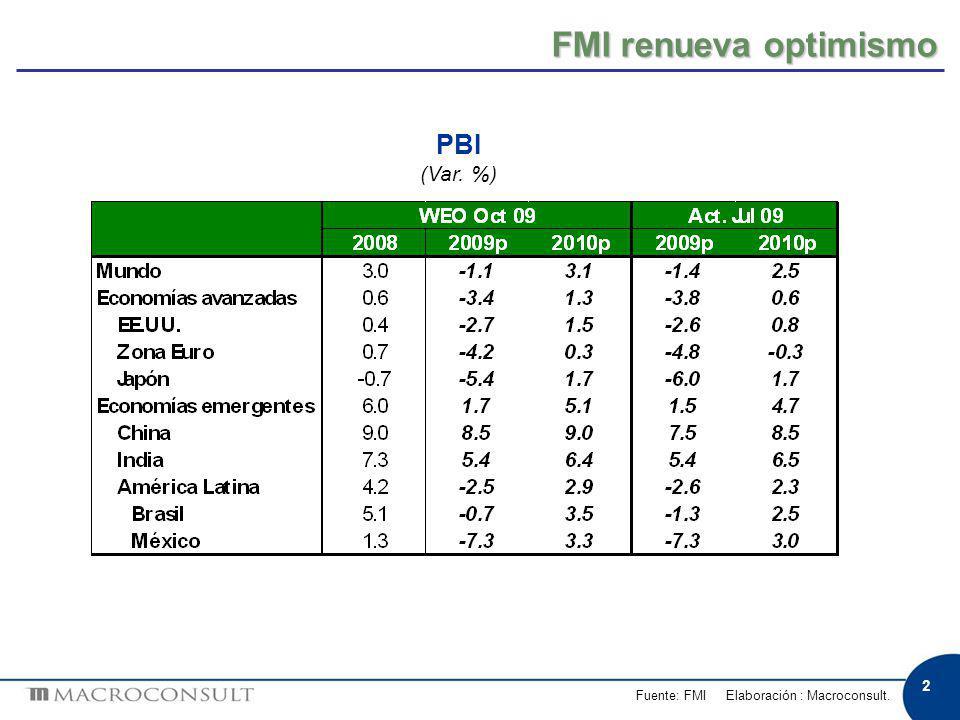 2 FMI renueva optimismo Fuente: FMI Elaboración : Macroconsult. PBI (Var. %)