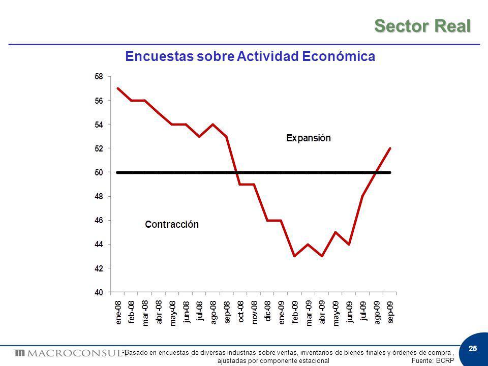 Sector Real 25 Encuestas sobre Actividad Económica Basado en encuestas de diversas industrias sobre ventas, inventarios de bienes finales y órdenes de