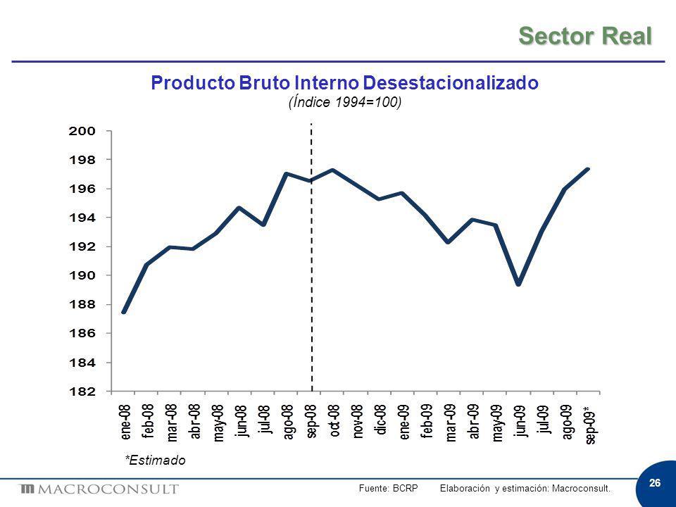Sector Real 26 Producto Bruto Interno Desestacionalizado (Índice 1994=100) Fuente: BCRP Elaboración y estimación: Macroconsult. *Estimado