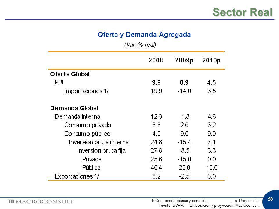 28 Oferta y Demanda Agregada (Var. % real) Sector Real 1/ Comprende bienes y servicios.p: Proyección. Fuente: BCRP. Elaboración y proyección: Macrocon
