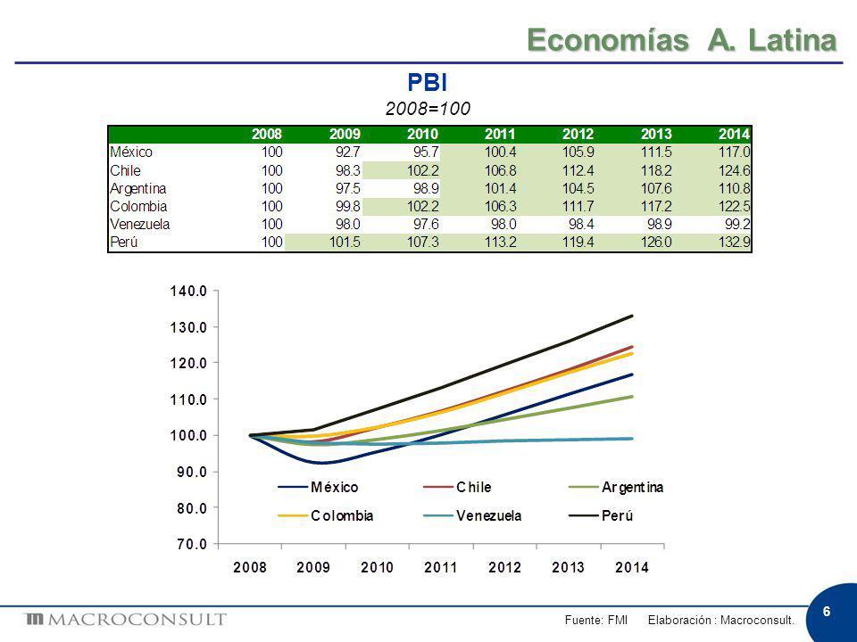 6 Economías A. Latina Fuente: FMI Elaboración : Macroconsult. PBI 2008=100