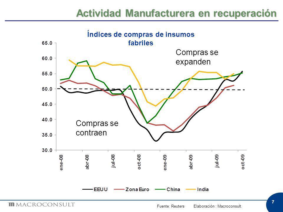 7 Actividad Manufacturera en recuperación Fuente: Reuters Elaboración : Macroconsult. Índices de compras de insumos fabriles Compras se expanden Compr