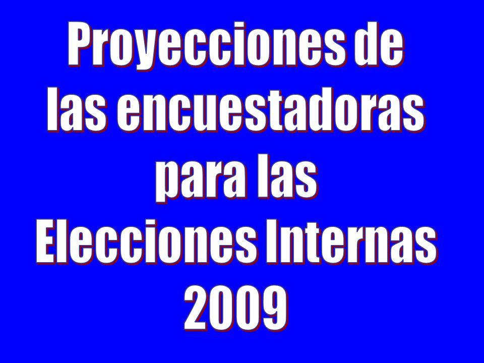 (Empresa argentina) Alain Mizrahi Oscar Bottinelli ¡ Sumado solo el podio, le proyectaron 429.000 votos de más al Frente Amplio !