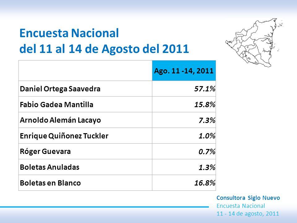 Encuesta Nacional del 11 al 14 de Agosto del 2011 Consultora Siglo Nuevo Encuesta Nacional 11 - 14 de agosto, 2011 Ago.