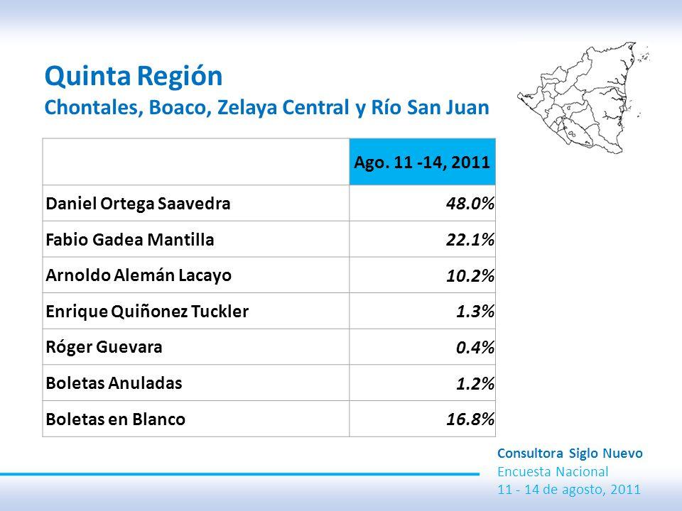 Quinta Región Chontales, Boaco, Zelaya Central y Río San Juan Consultora Siglo Nuevo Encuesta Nacional 11 - 14 de agosto, 2011 Ago.