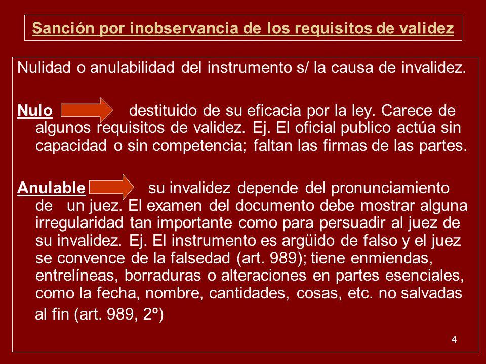 4 Sanción por inobservancia de los requisitos de validez Nulidad o anulabilidad del instrumento s/ la causa de invalidez. Nulo destituido de su eficac