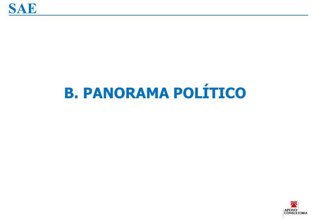 SAE B. 0 PANORAMA ECONÓMICO B. PANORAMA POLÍTICO