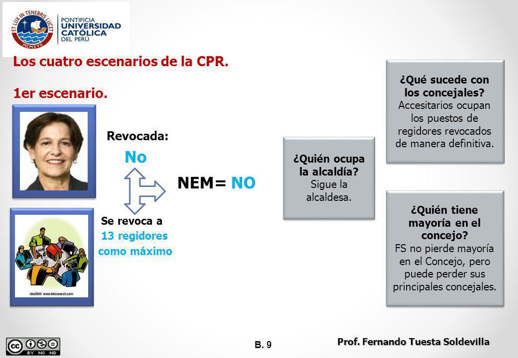B. 9 Los cuatro escenarios de la CPR. 1er escenario. Revocada: No NEM= NO Se revoca a 13 regidores como máximo ¿Quién ocupa la alcaldía? Sigue la alca