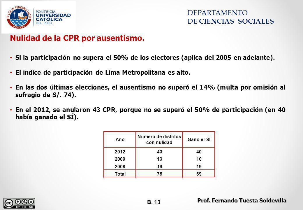 B. 13 DEPARTAMENTO DE CIENCIAS SOCIALES Nulidad de la CPR por ausentismo. Si la participación no supera el 50% de los electores (aplica del 2005 en ad