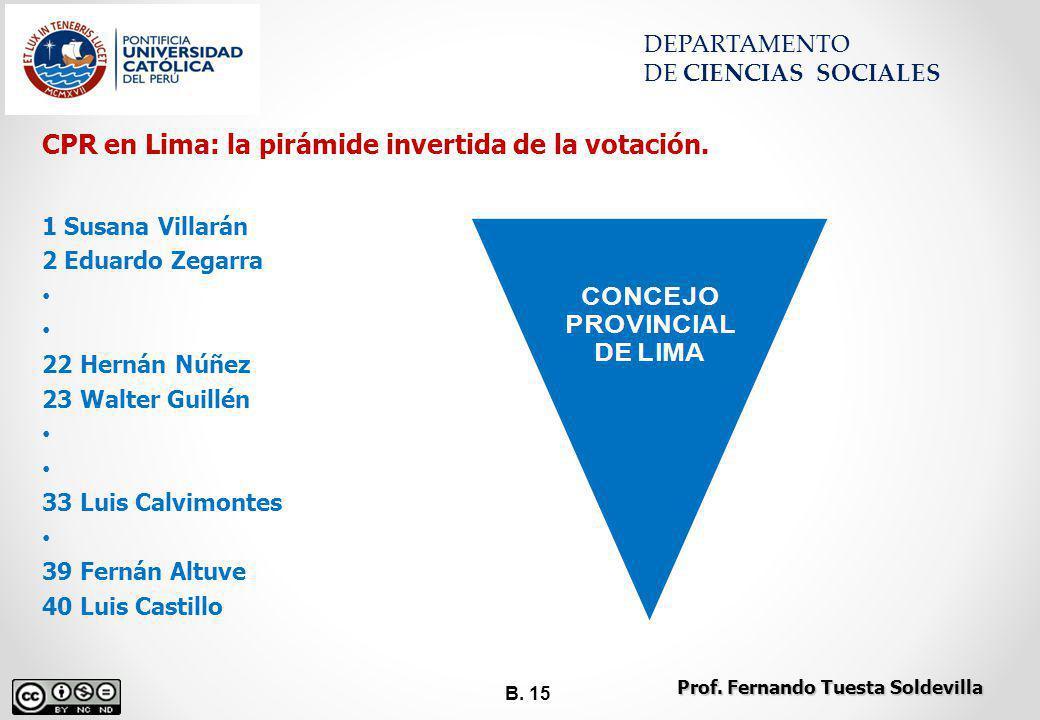 B. 15 DEPARTAMENTO DE CIENCIAS SOCIALES CPR en Lima: la pirámide invertida de la votación. 1 Susana Villarán 2 Eduardo Zegarra 22 Hernán Núñez 23 Walt