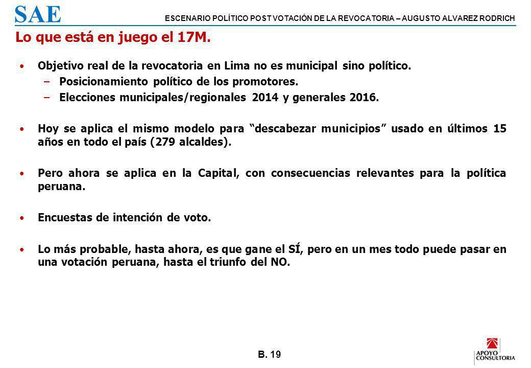 B. 19 ESCENARIO POLÍTICO POST VOTACIÓN DE LA REVOCATORIA – AUGUSTO ALVAREZ RODRICH SAE Lo que está en juego el 17M. Objetivo real de la revocatoria en