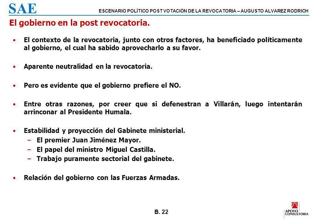 B. 22 ESCENARIO POLÍTICO POST VOTACIÓN DE LA REVOCATORIA – AUGUSTO ALVAREZ RODRICH SAE El gobierno en la post revocatoria. El contexto de la revocator