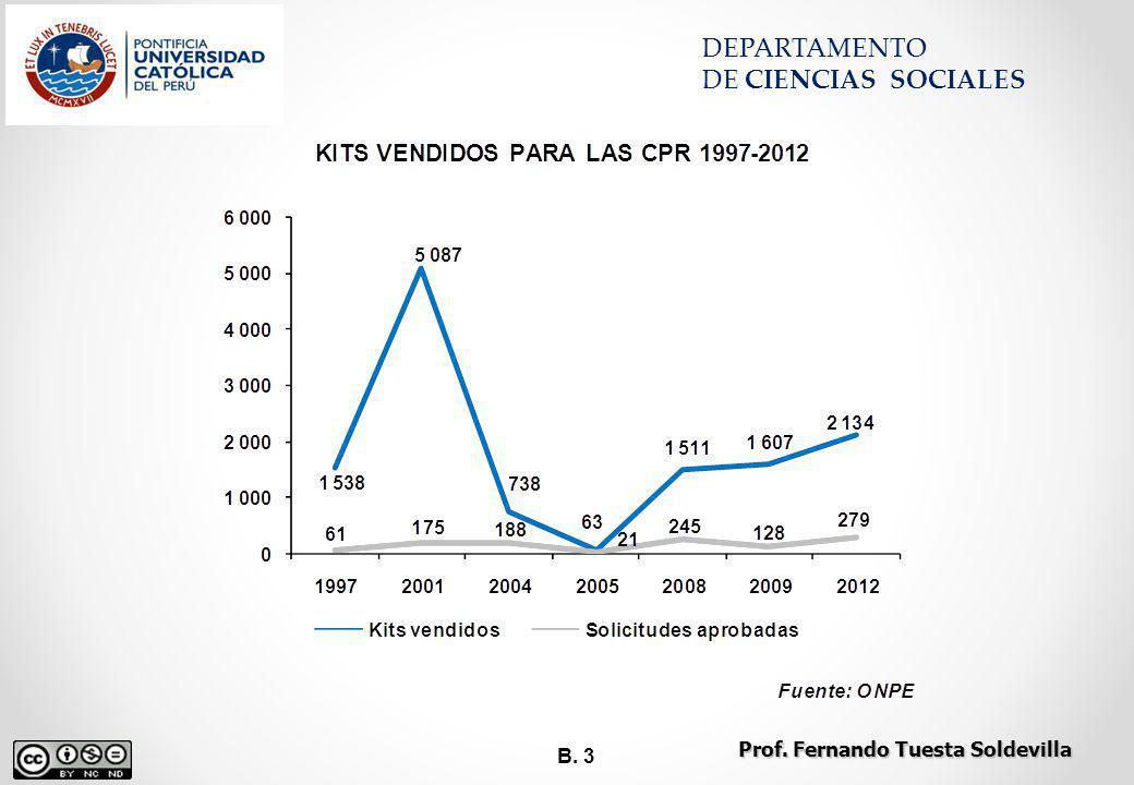 B. 3 DEPARTAMENTO DE CIENCIAS SOCIALES Prof. Fernando Tuesta Soldevilla