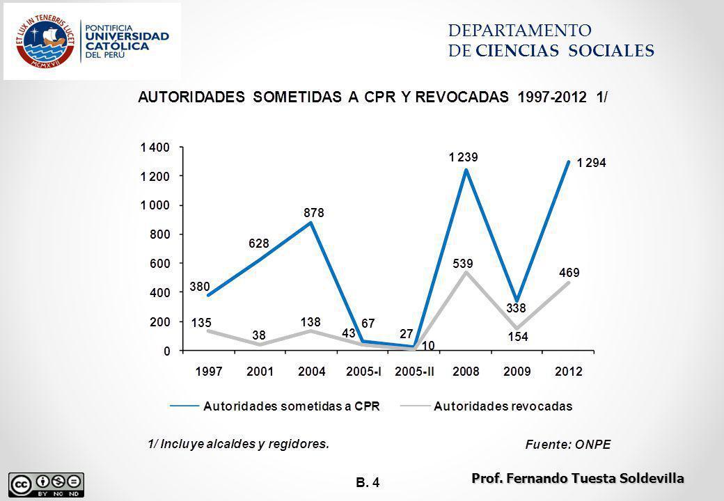 B. 4 DEPARTAMENTO DE CIENCIAS SOCIALES Prof. Fernando Tuesta Soldevilla
