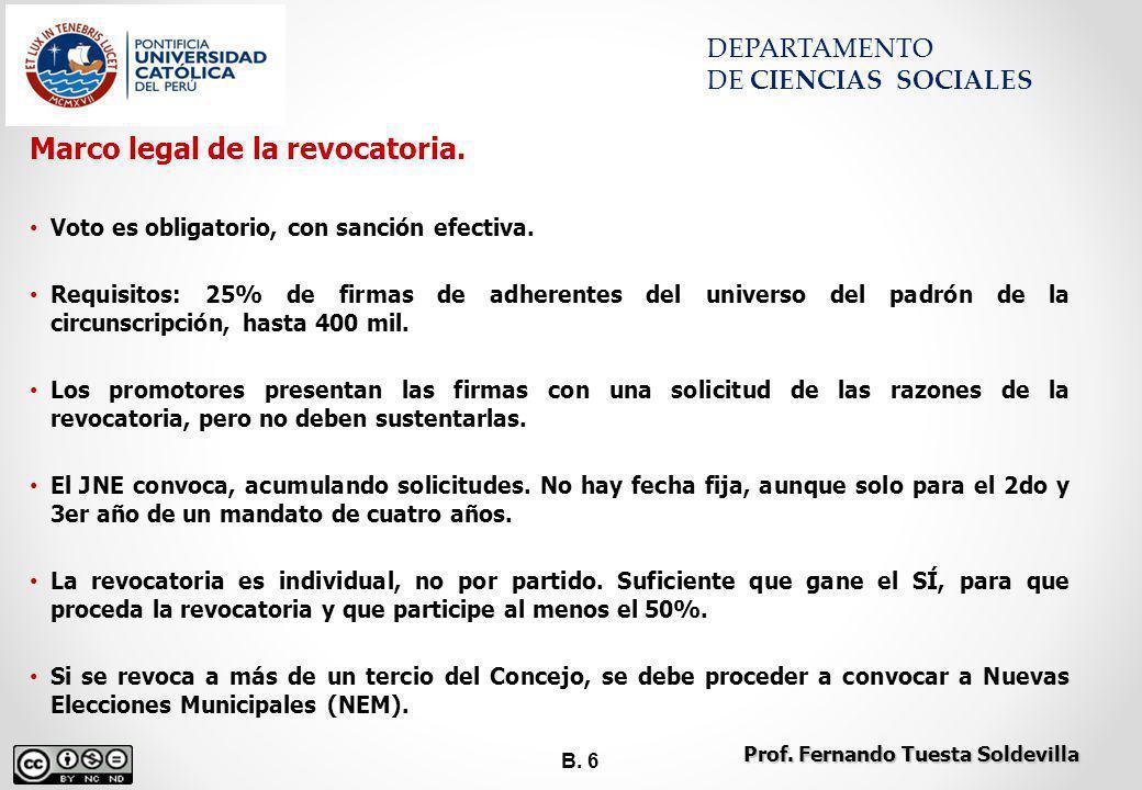 B. 6 Marco legal de la revocatoria. Voto es obligatorio, con sanción efectiva. Requisitos: 25% de firmas de adherentes del universo del padrón de la c