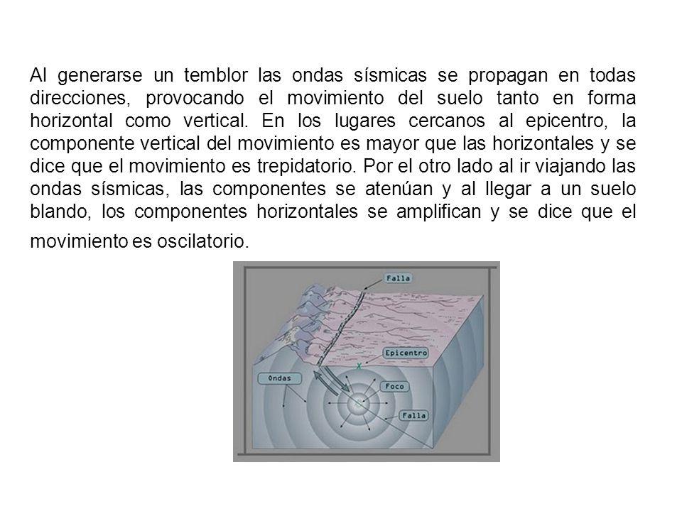 Al generarse un temblor las ondas sísmicas se propagan en todas direcciones, provocando el movimiento del suelo tanto en forma horizontal como vertica