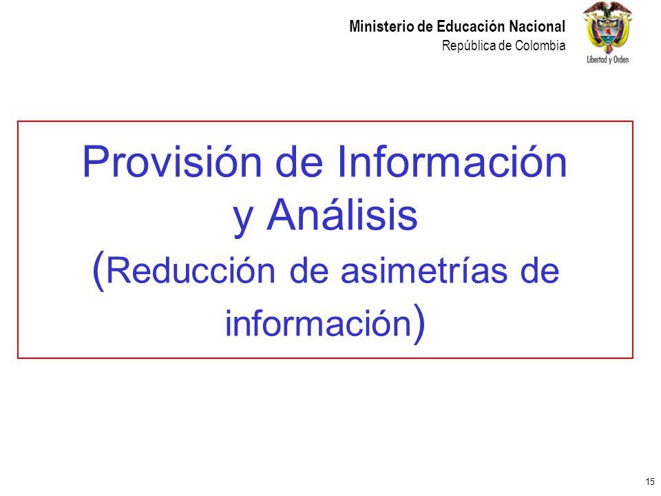 15 Ministerio de Educación Nacional República de Colombia Provisión de Información y Análisis ( Reducción de asimetrías de información )