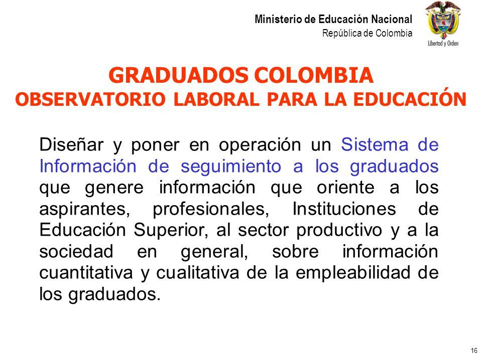 16 Ministerio de Educación Nacional República de Colombia GRADUADOS COLOMBIA OBSERVATORIO LABORAL PARA LA EDUCACIÓN Diseñar y poner en operación un Si