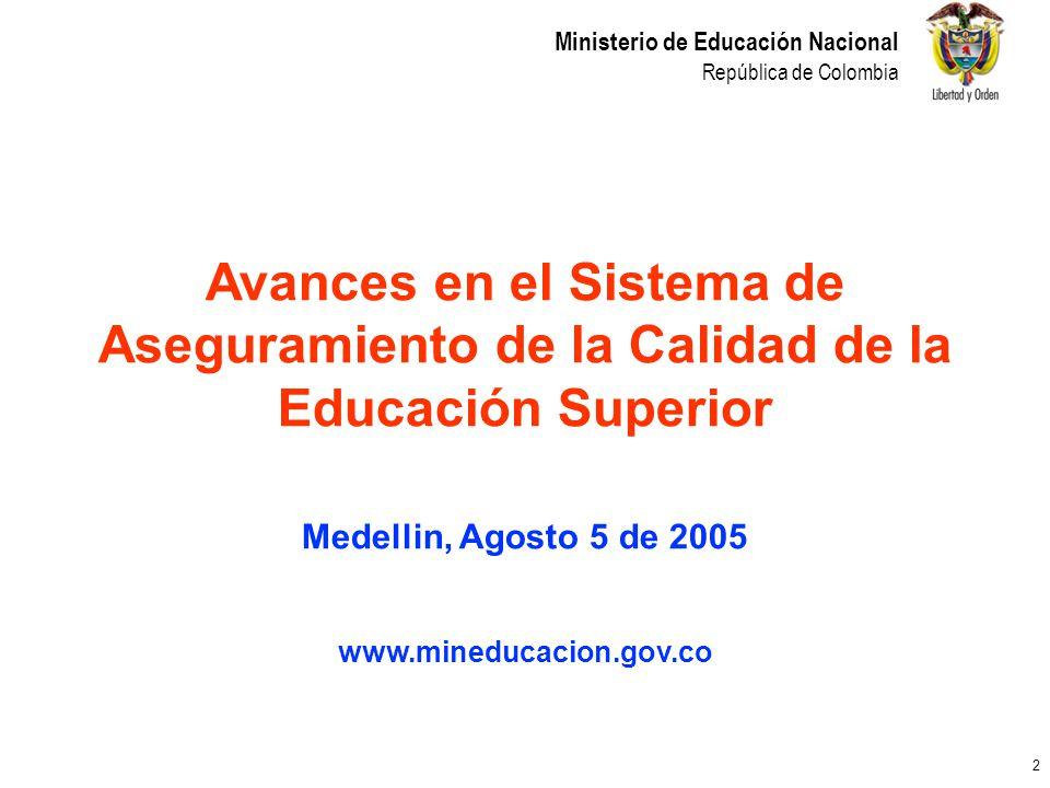 2 Ministerio de Educación Nacional República de Colombia Avances en el Sistema de Aseguramiento de la Calidad de la Educación Superior Medellin, Agost