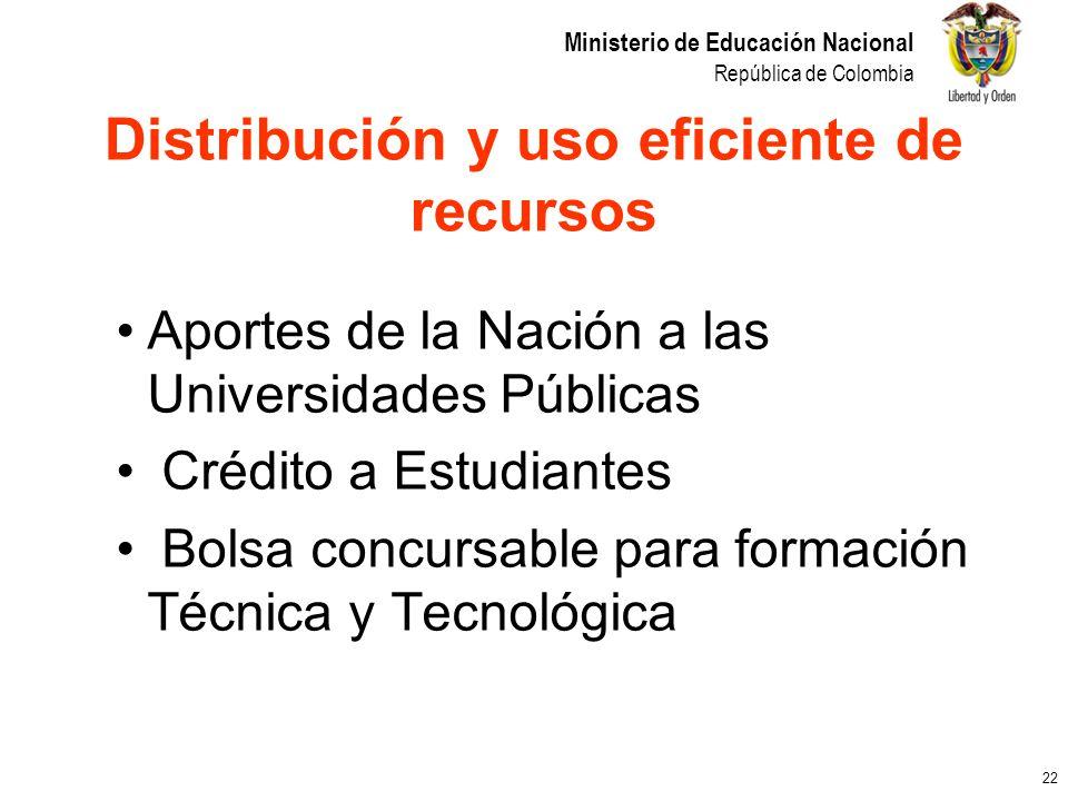 22 Ministerio de Educación Nacional República de Colombia Distribución y uso eficiente de recursos Aportes de la Nación a las Universidades Públicas C