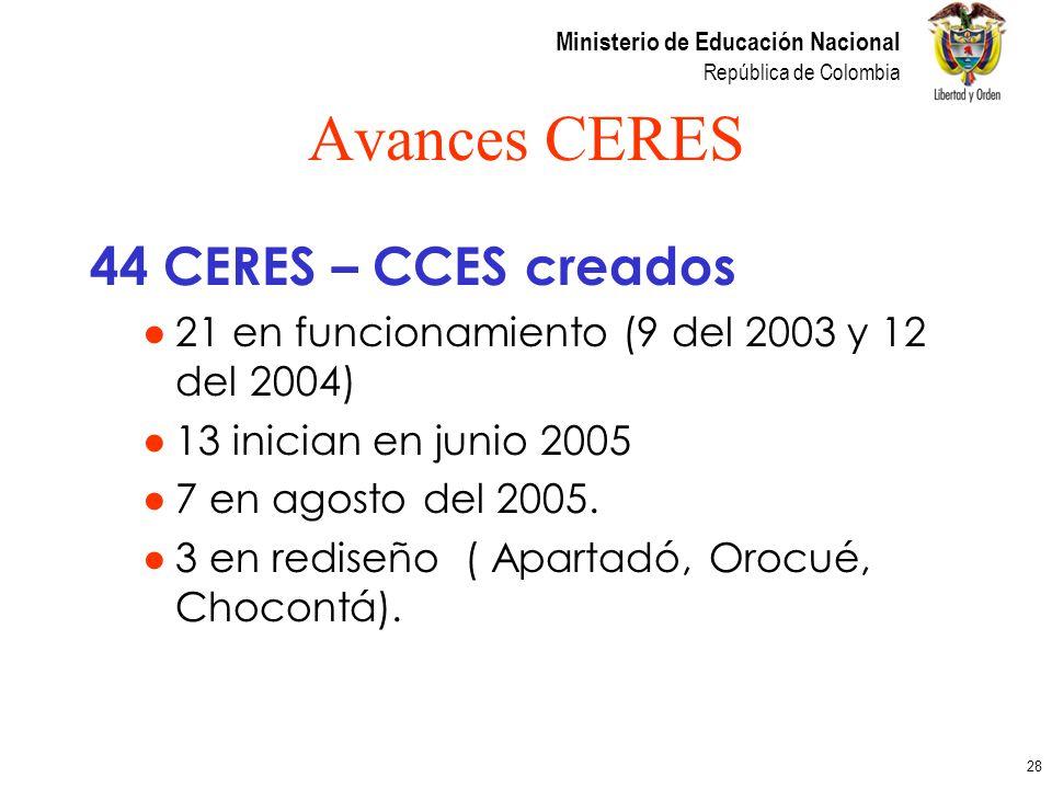 28 Ministerio de Educación Nacional República de Colombia Avances CERES 44 CERES – CCES creados 21 en funcionamiento (9 del 2003 y 12 del 2004) 13 ini