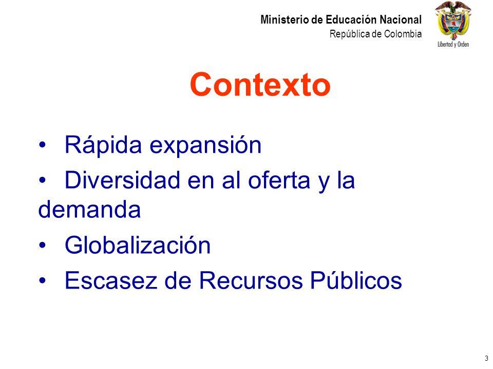 3 Ministerio de Educación Nacional República de Colombia Rápida expansión Diversidad en al oferta y la demanda Globalización Escasez de Recursos Públi