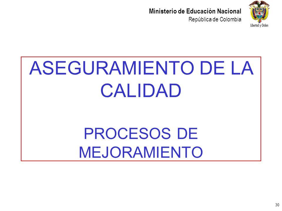 30 Ministerio de Educación Nacional República de Colombia ASEGURAMIENTO DE LA CALIDAD PROCESOS DE MEJORAMIENTO