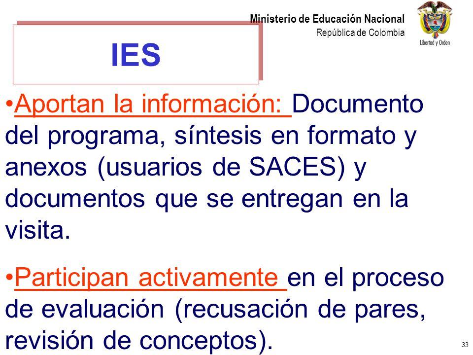 33 Ministerio de Educación Nacional República de Colombia IES Aportan la información: Documento del programa, síntesis en formato y anexos (usuarios d