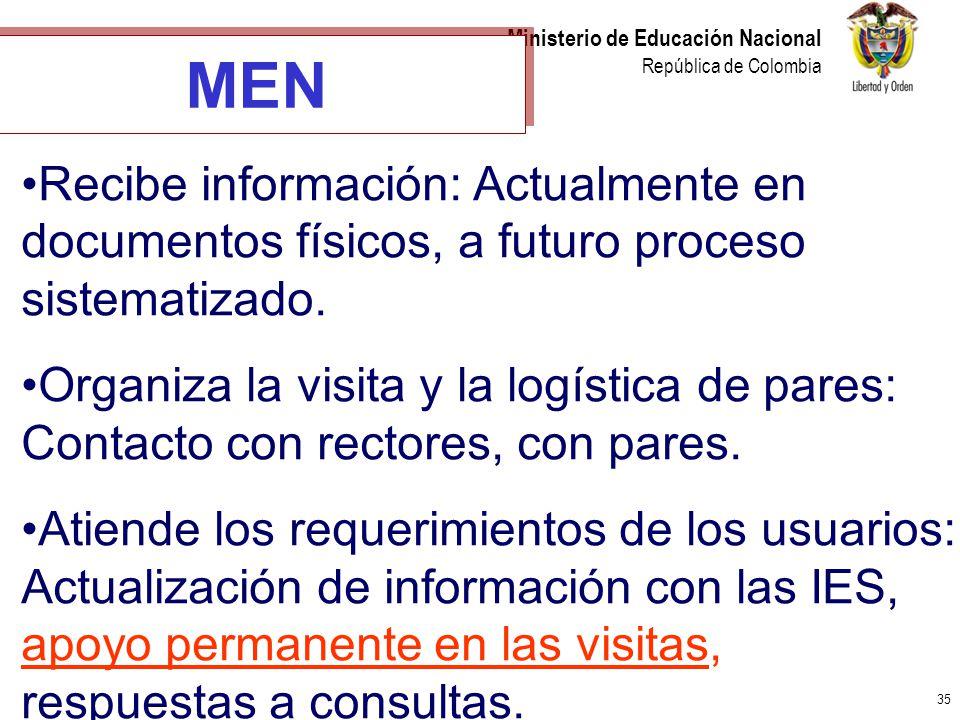 35 Ministerio de Educación Nacional República de Colombia MEN Recibe información: Actualmente en documentos físicos, a futuro proceso sistematizado. O