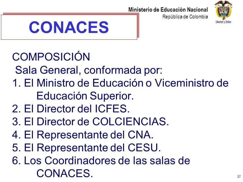 37 Ministerio de Educación Nacional República de Colombia COMPOSICIÓN Sala General, conformada por: 1. El Ministro de Educación o Viceministro de Educ