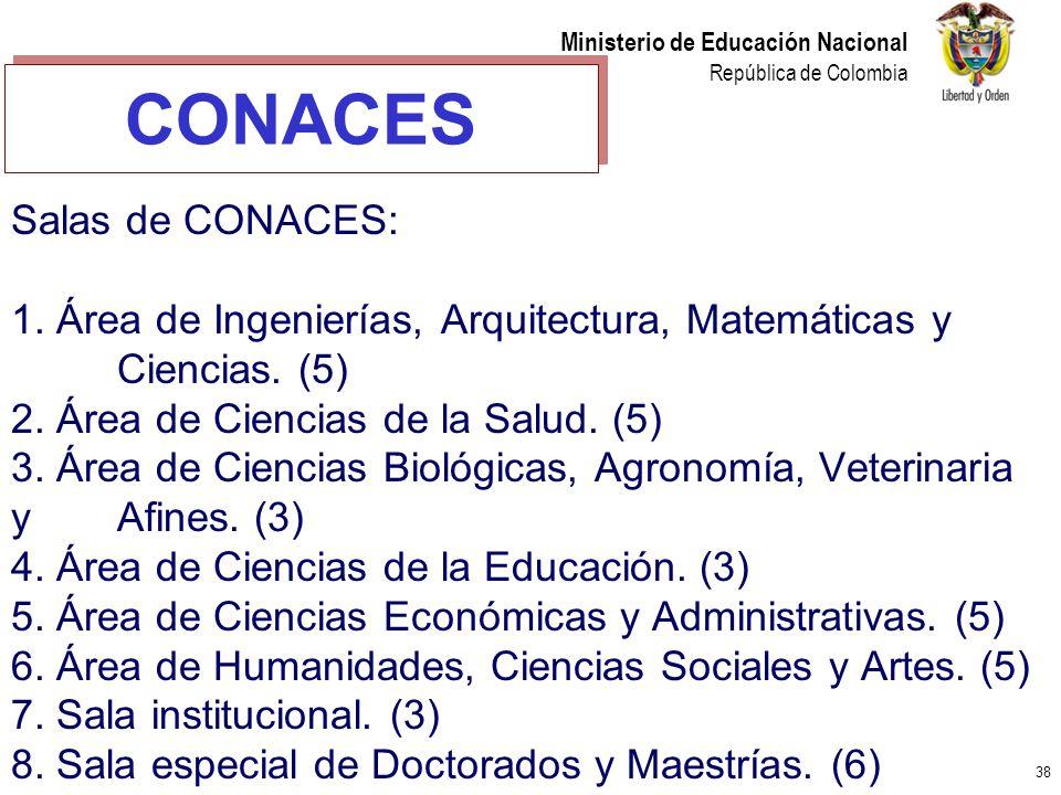 38 Ministerio de Educación Nacional República de Colombia Salas de CONACES: 1. Área de Ingenierías, Arquitectura, Matemáticas y Ciencias. (5) 2. Área
