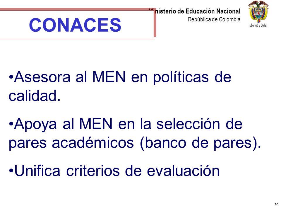 39 Ministerio de Educación Nacional República de Colombia CONACES Asesora al MEN en políticas de calidad. Apoya al MEN en la selección de pares académ