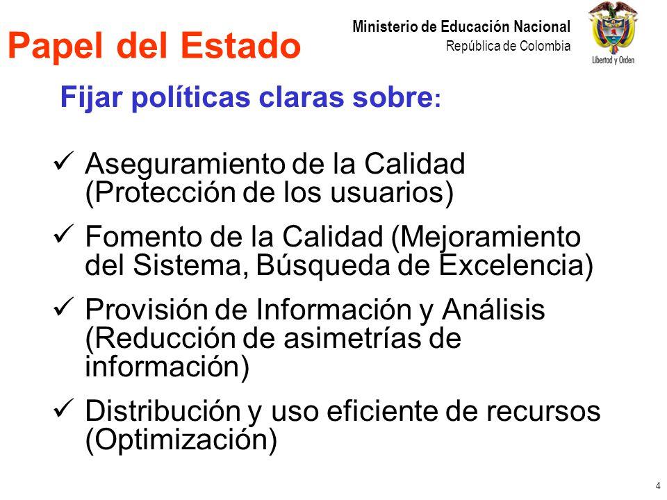 4 Ministerio de Educación Nacional República de Colombia Fijar políticas claras sobre : Aseguramiento de la Calidad (Protección de los usuarios) Fomen
