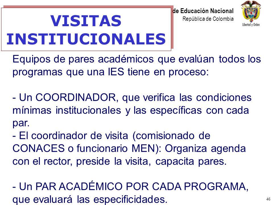 46 Ministerio de Educación Nacional República de Colombia Equipos de pares académicos que evalúan todos los programas que una IES tiene en proceso: -