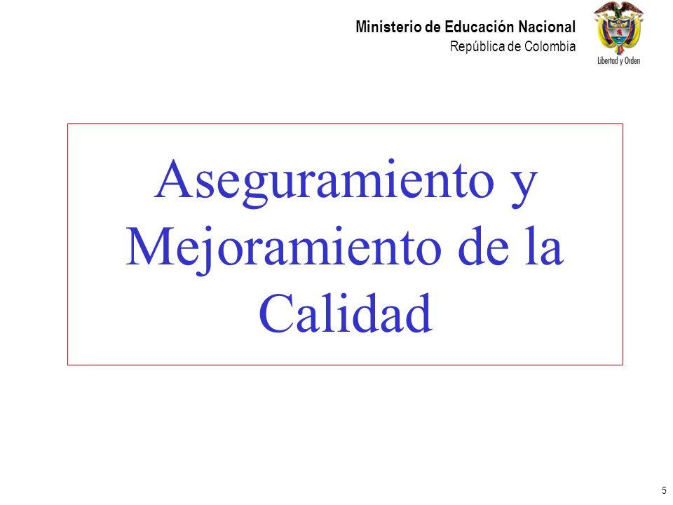 6 Ministerio de Educación Nacional República de Colombia ESTRUCTURACIÓN DEL SISTEMA DE ASEGURAMIENTO DE LA CALIDAD CALIDAD REGISTRO CALIFICADO (CONDICIONES MÍNIMAS) CONACES SISTEMA DE CALIDAD PROVISIÓN INFORMACIÓN FOMENTO OML ECAES SNIES Fortalecimiento Inst.