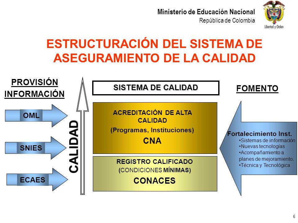 7 Ministerio de Educación Nacional República de Colombia Promover, conservar y mejorar constantemente la calidad de la educación superior, en armonía con los demás niveles de la educación.