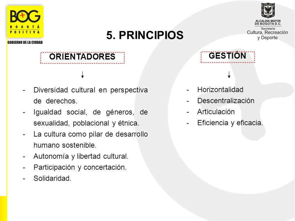 5. PRINCIPIOS ORIENTADORES GESTIÓN -Diversidad cultural en perspectiva de derechos. -Igualdad social, de géneros, de sexualidad, poblacional y étnica.