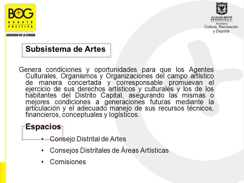 Subsistema de Artes Genera condiciones y oportunidades para que los Agentes Culturales, Organismos y Organizaciones del campo artístico de manera conc