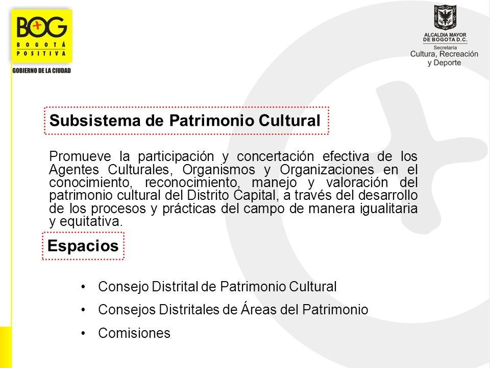 Subsistema de Patrimonio Cultural Promueve la participación y concertación efectiva de los Agentes Culturales, Organismos y Organizaciones en el conoc
