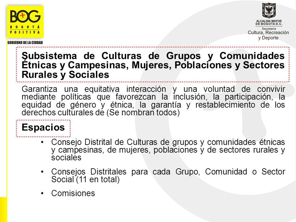 Subsistema de Culturas de Grupos y Comunidades Étnicas y Campesinas, Mujeres, Poblaciones y Sectores Rurales y Sociales Garantiza una equitativa inter